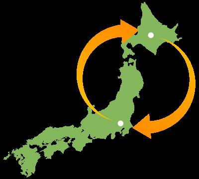 北海道ブランドの活用促進